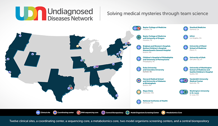 Map of all UDN sites